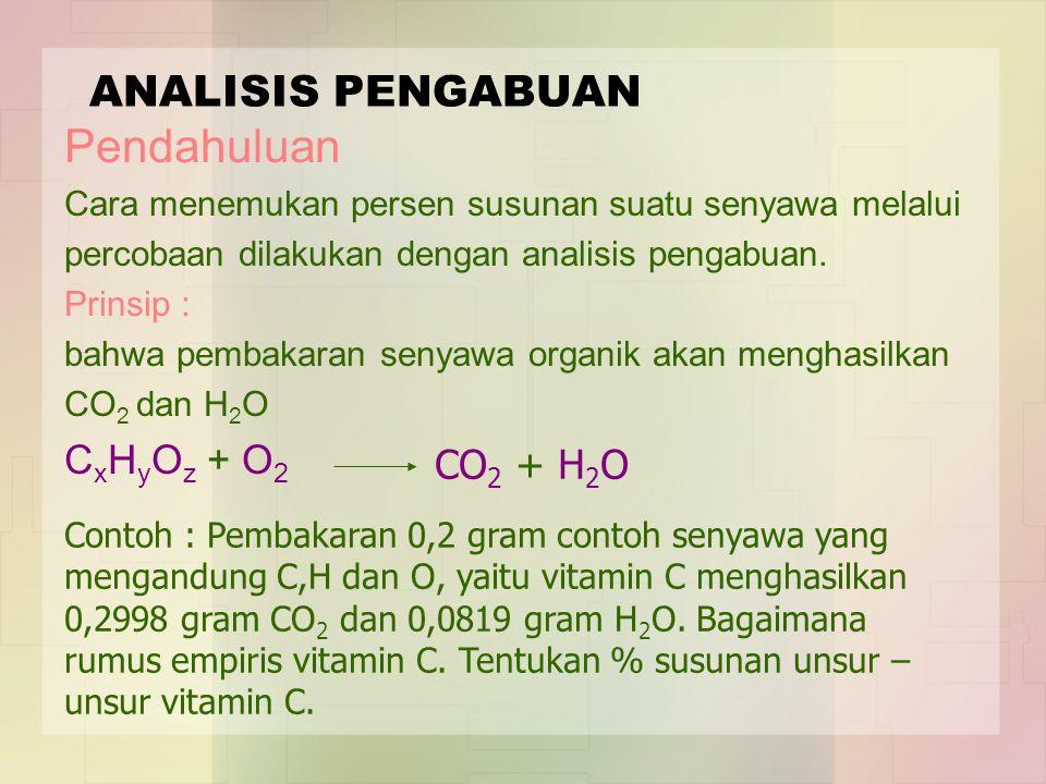 ANALISIS PENGABUAN Pendahuluan Cara menemukan persen susunan suatu senyawa melalui percobaan dilakukan dengan analisis pengabuan. Prinsip : bahwa pemb