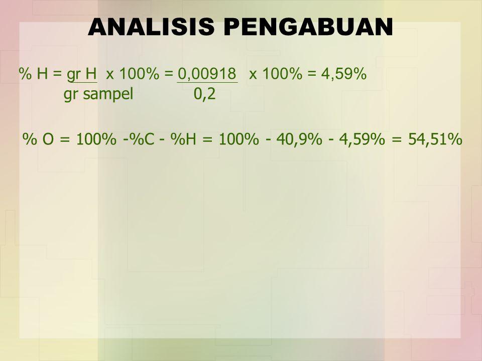 % H = gr H x 100% = 0,00918 x 100% = 4,59% ANALISIS PENGABUAN gr sampel 0,2 % O = 100% -%C - %H = 100% - 40,9% - 4,59% = 54,51%
