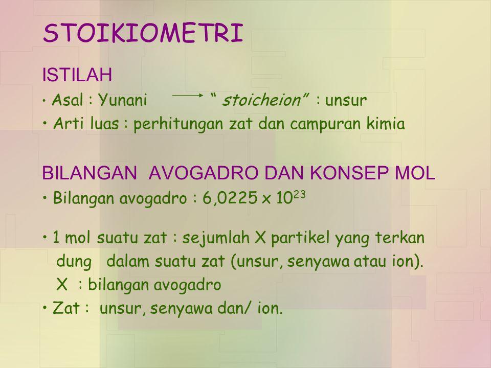 BILANGAN AVOGADRO DAN KONSEP MOL u 1 mol suatu unsur (misal : Na) = 6,0225 x 10 23 atom u 1 mol suatu senyawa (misal : H 2 O) = 6,0225 x 10 23 molekul u 1 mol suatu ion (misal : Cl - ) = 6,0225 x 10 23 ion u Mol suatu unsur = gram / masa atom (MA) u Mol suatu senyawa = gram / masa rumus (MR)