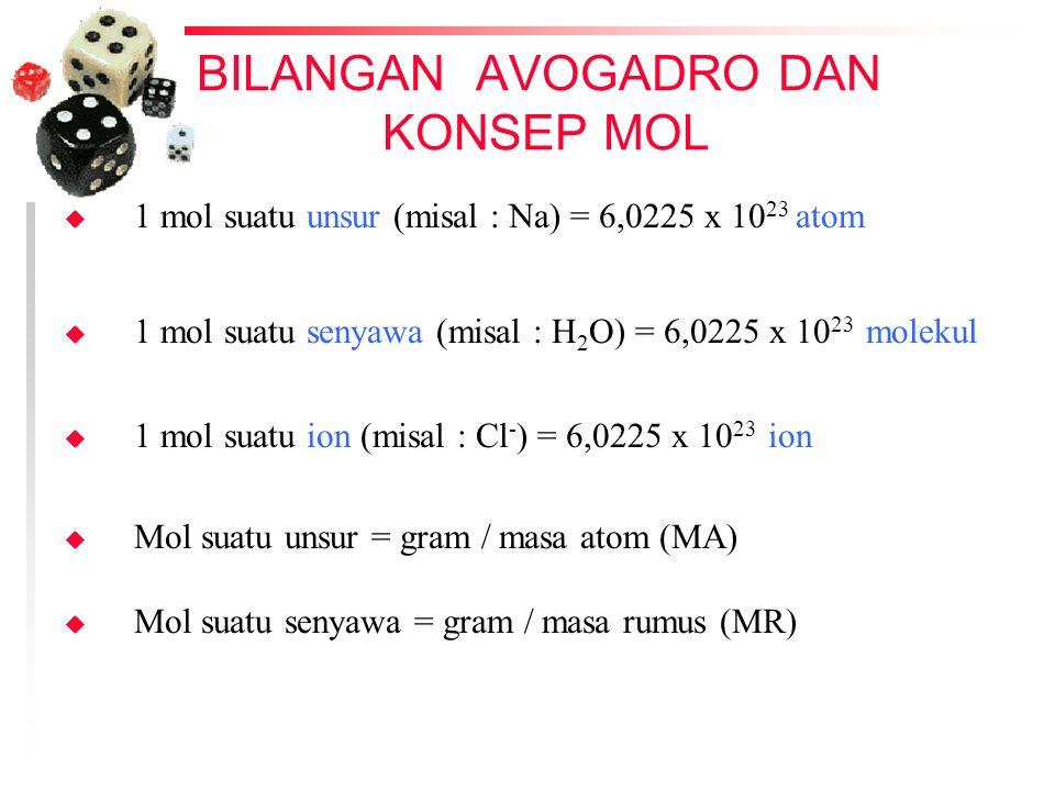BILANGAN AVOGADRO DAN KONSEP MOL u 1 mol suatu unsur (misal : Na) = 6,0225 x 10 23 atom u 1 mol suatu senyawa (misal : H 2 O) = 6,0225 x 10 23 molekul