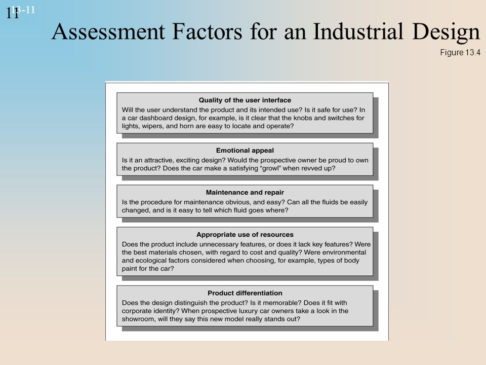 11 13-11 Assessment Factors for an Industrial Design Figure 13.4