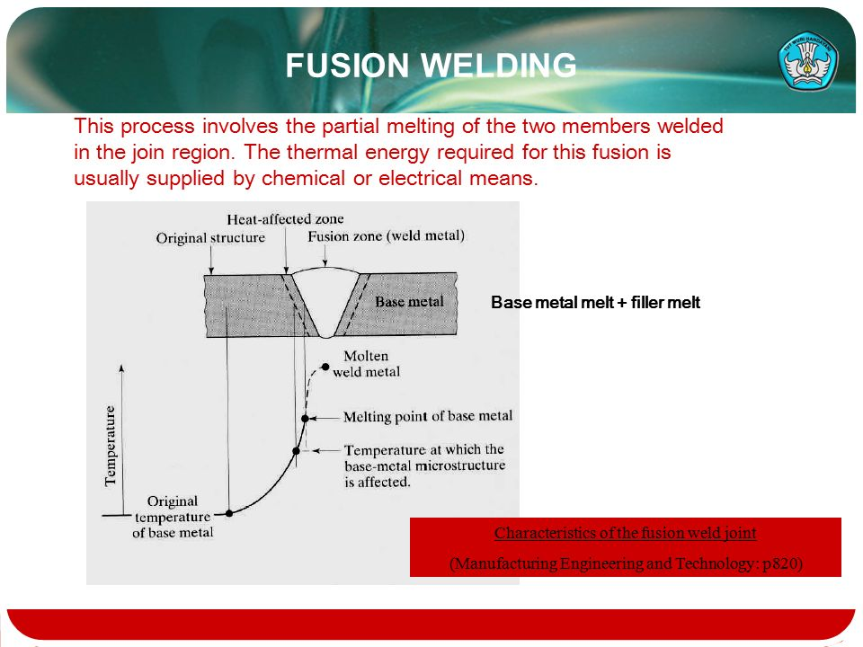 FUSION WELDING This process involves the partial melting of the two members welded in the join region.