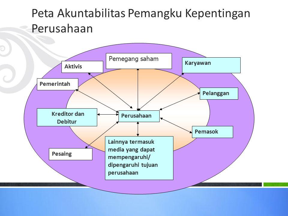 Peta Akuntabilitas Pemangku Kepentingan Perusahaan Perusahaan Pemasok Pelanggan Kreditor dan Debitur Lainnya termasuk media yang dapat mempengaruhi/ d