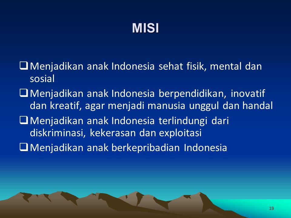 MISI  Menjadikan anak Indonesia sehat fisik, mental dan sosial  Menjadikan anak Indonesia berpendidikan, inovatif dan kreatif, agar menjadi manusia unggul dan handal  Menjadikan anak Indonesia terlindungi dari diskriminasi, kekerasan dan exploitasi  Menjadikan anak berkepribadian Indonesia 19