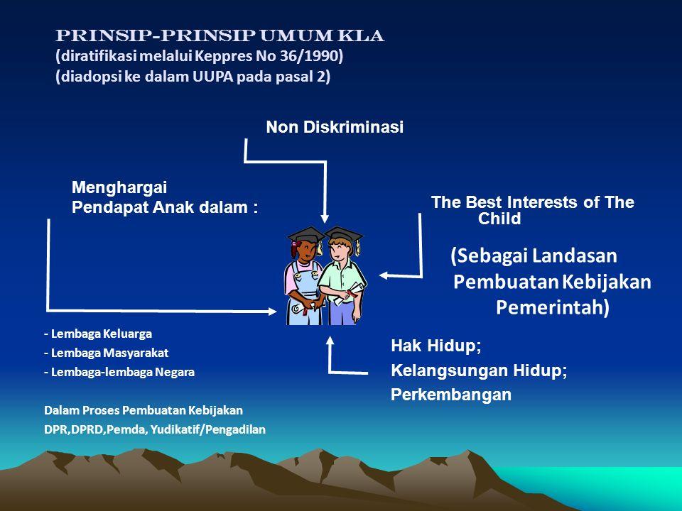 PRINSIP-PRINSIP UMUM KLA (diratifikasi melalui Keppres No 36/1990) (diadopsi ke dalam UUPA pada pasal 2) The Best Interests of The Child Non Diskrimin