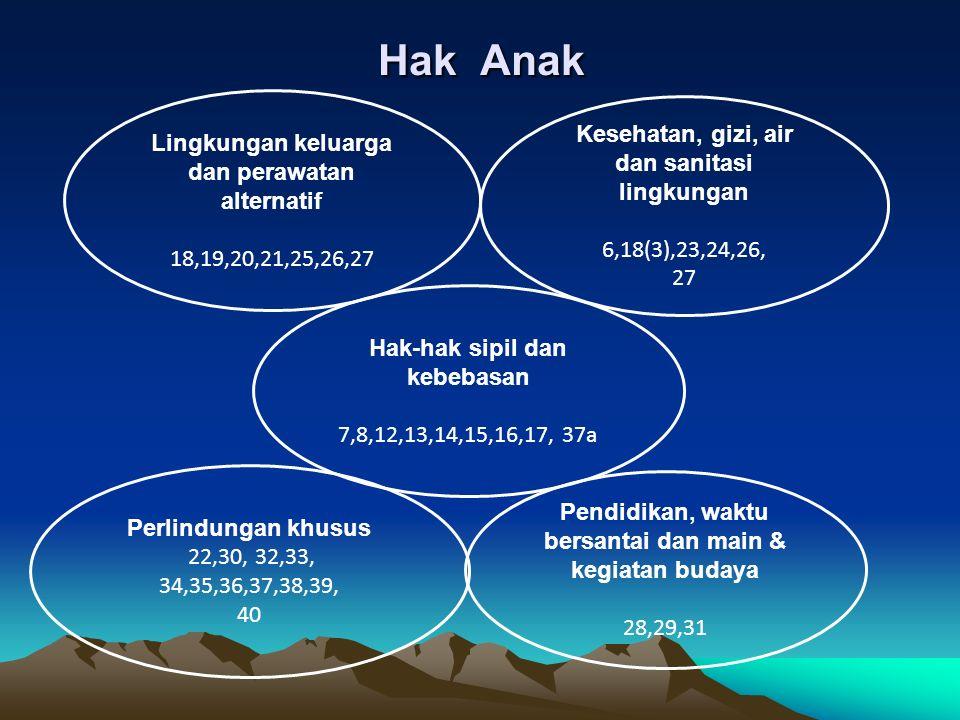 Hak Anak Kesehatan, gizi, air dan sanitasi lingkungan 6,18(3),23,24,26, 27 Lingkungan keluarga dan perawatan alternatif 18,19,20,21,25,26,27 Pendidikan, waktu bersantai dan main & kegiatan budaya 28,29,31 Perlindungan khusus 22,30, 32,33, 34,35,36,37,38,39, 40 Hak-hak sipil dan kebebasan 7,8,12,13,14,15,16,17, 37a