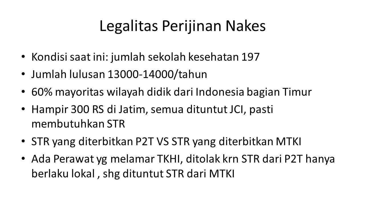 Legalitas Perijinan Nakes Kondisi saat ini: jumlah sekolah kesehatan 197 Jumlah lulusan 13000-14000/tahun 60% mayoritas wilayah didik dari Indonesia b