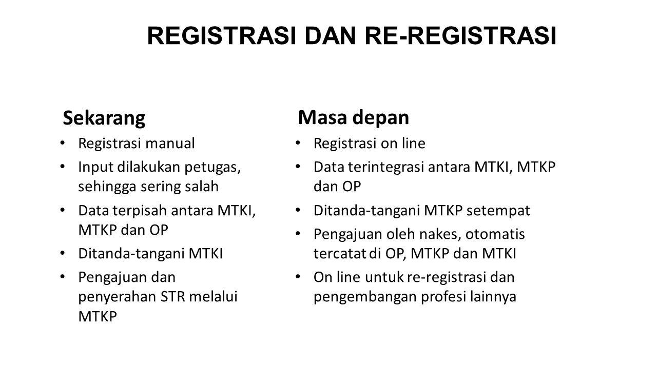 REGISTRASI DAN RE-REGISTRASI Sekarang Registrasi manual Input dilakukan petugas, sehingga sering salah Data terpisah antara MTKI, MTKP dan OP Ditanda-