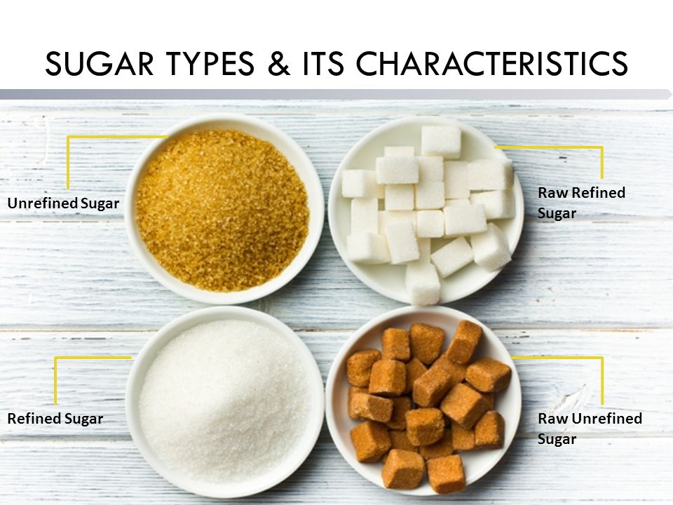 SUGAR TYPES & ITS CHARACTERISTICS Raw Refined Sugar Unrefined Sugar Raw Unrefined Sugar Refined Sugar