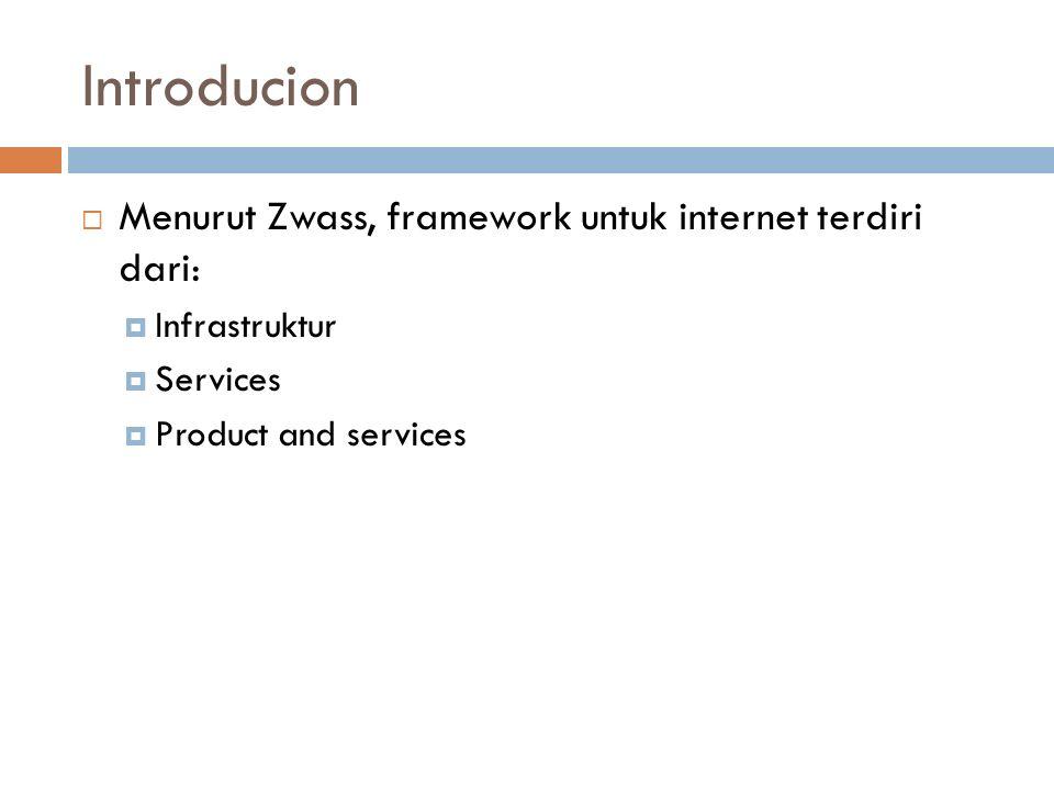 Introducion  Menurut Zwass, framework untuk internet terdiri dari:  Infrastruktur  Services  Product and services