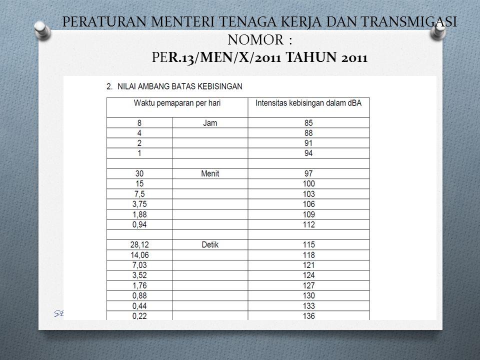 10 PERATURAN MENTERI TENAGA KERJA DAN TRANSMIGASI NOMOR : PER.13/MEN/X/2011 TAHUN 2011