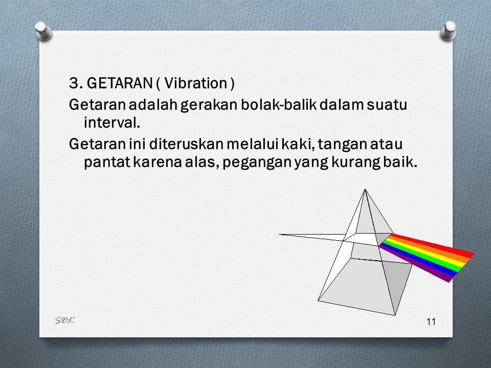 SDK 11 3. GETARAN ( Vibration ) Getaran adalah gerakan bolak-balik dalam suatu interval.
