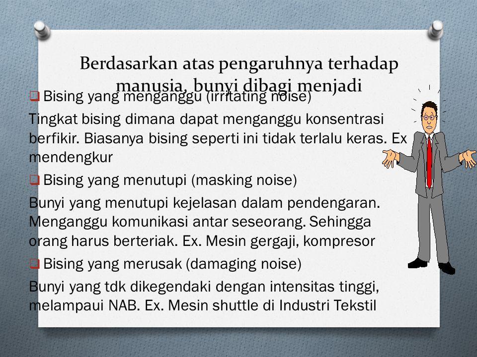 Berdasarkan atas pengaruhnya terhadap manusia, bunyi dibagi menjadi  Bising yang menganggu (irritating noise) Tingkat bising dimana dapat menganggu konsentrasi berfikir.