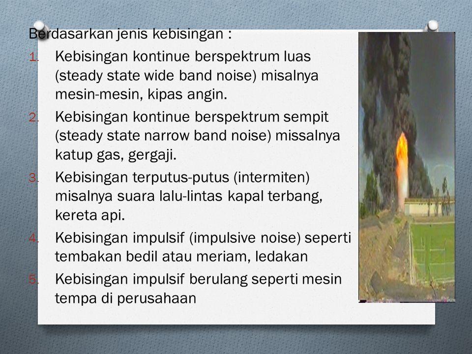 SDK 14 Vibration Exposure