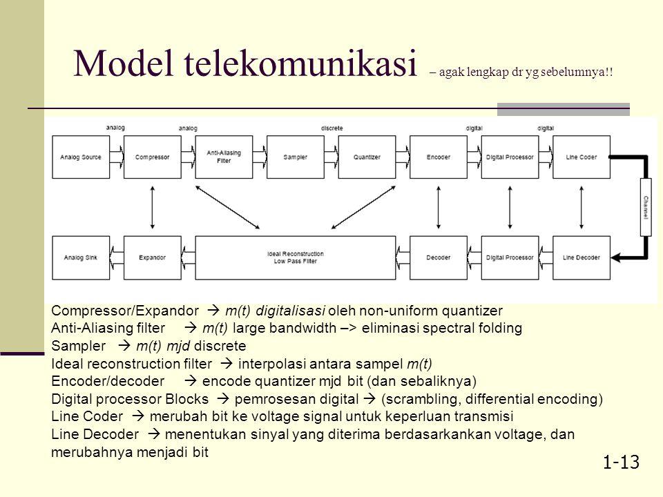 1-12 Kanal (channel ) (media elektrik yang menjembatani jarak antara sumber dan tujuan) akan mempengaruhi sinyal sehingga memungkinkan terjadi perubahan sinyal akibat : Atenuasi (Attenuation) distorsi Fasa dan frekuensi Noise (random signal) interferensi (Interference), misalkan yang diakibatkan oleh kanal lain Receiver mereplika sinyal pesan menjadi seperti bentuk sinyal yang di transmitter (melalui penguatan sinyal [amplification], decoding, demodulasi [demodulation], filtering) dan meminimalisasi efek yang menyebabkan perubahan sinyal selama pengiriman.