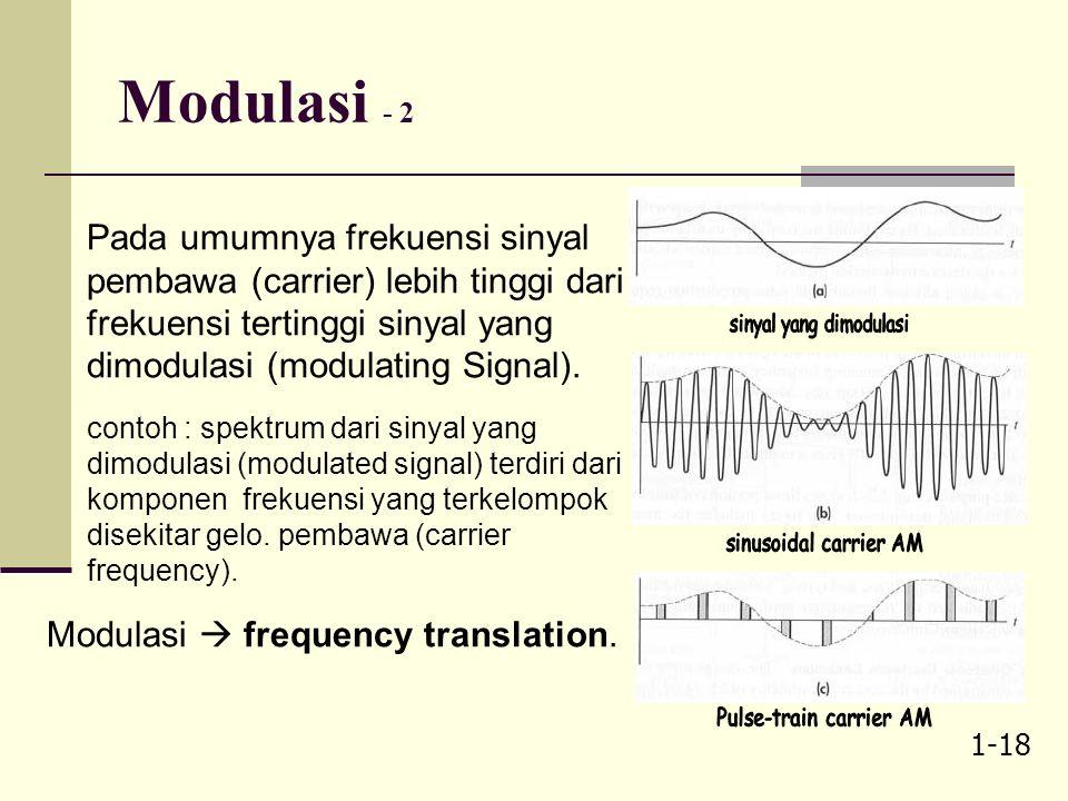 1-17 Modulasi -1 Modulasi  2 bentuk gelombang : Sinyal yang dimodulasi (modulating signal) yang merepresentasikan pesan (message) sinyal pembawa (carrier).