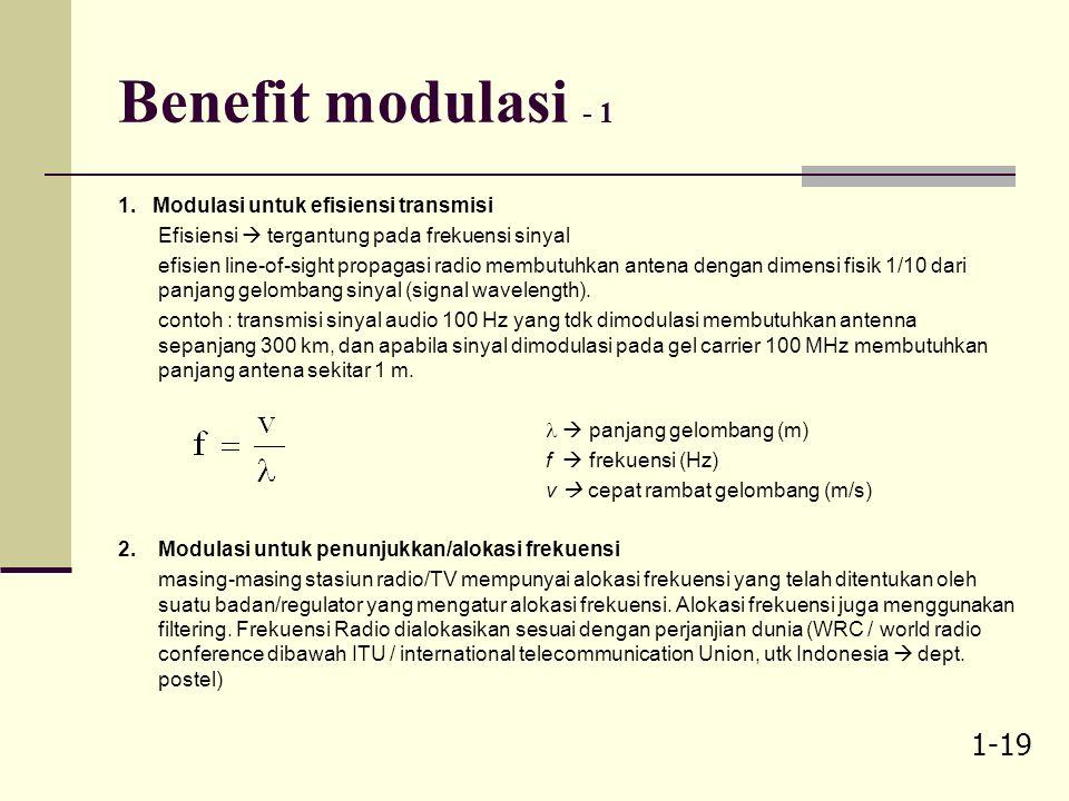 1-18 Modulasi - 2 Pada umumnya frekuensi sinyal pembawa (carrier) lebih tinggi dari frekuensi tertinggi sinyal yang dimodulasi (modulating Signal).