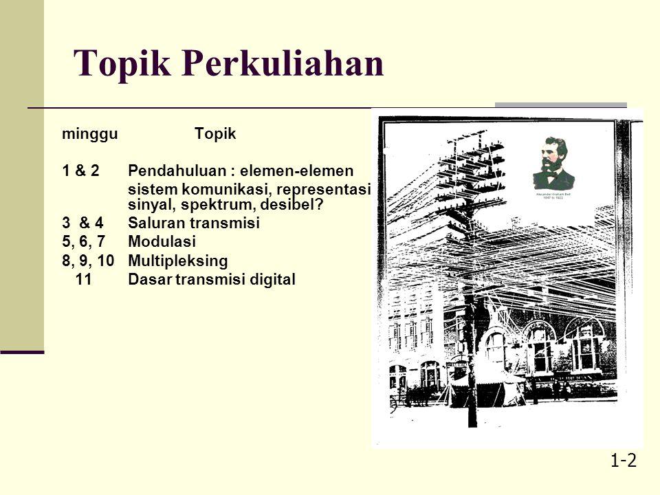 1-2 Topik Perkuliahan minggu Topik 1 & 2Pendahuluan : elemen-elemen sistem komunikasi, representasi sinyal, spektrum, desibel.