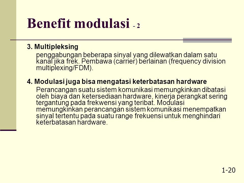 1-19 Benefit modulasi - 1 1. Modulasi untuk efisiensi transmisi Efisiensi  tergantung pada frekuensi sinyal efisien line-of-sight propagasi radio mem