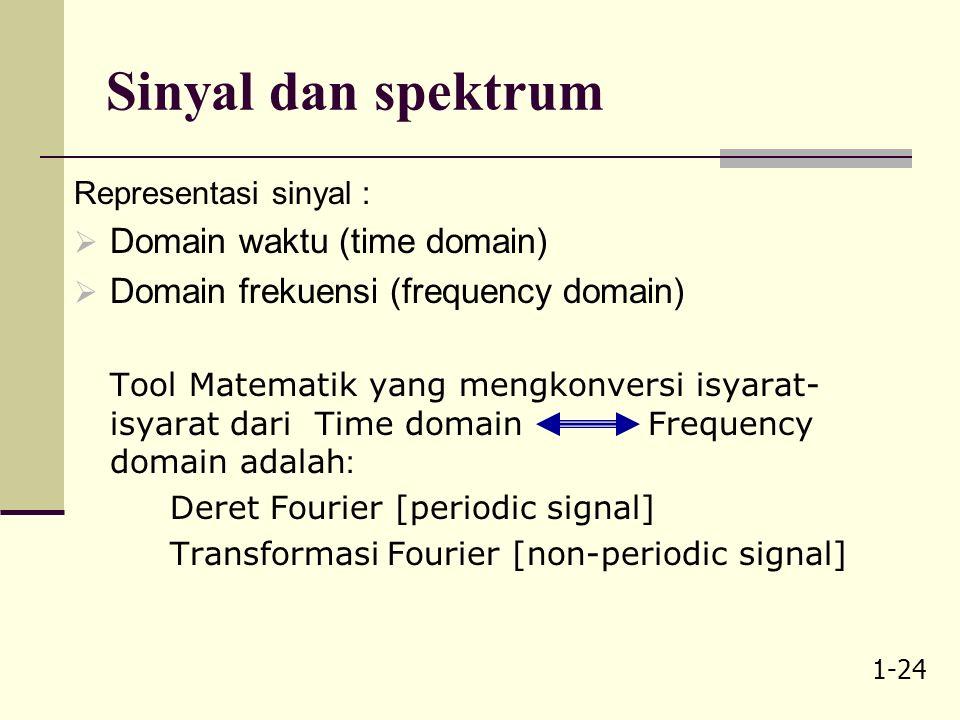 1-23 Coding  memproses pesan (message signal) untuk meningkatkan kualitas komunikasi digital Decoding proses inverse dari coding Channel coding (teknik yang digunakan untuk mengatur redudansi untuk peningkatan reliabilitas kinerja pada kanal).