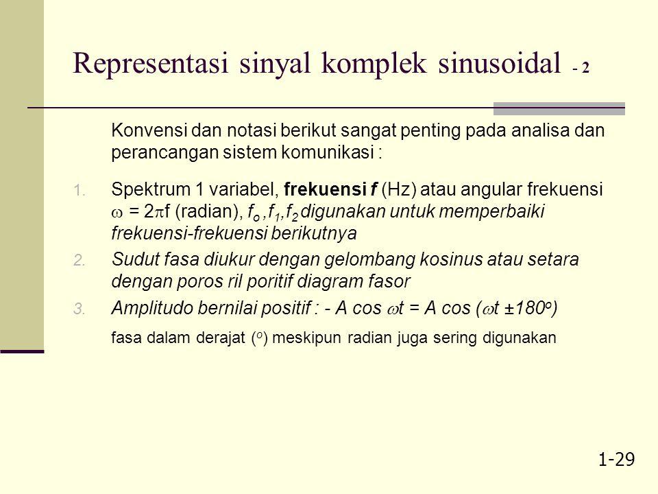 1-28 Representasi sinyal kompleks sinusoidal - 1 Biasanya sinyal  ril (real-valued) Konsep sinyal kompleks  tool sangat penting dalam telekomunikasi.