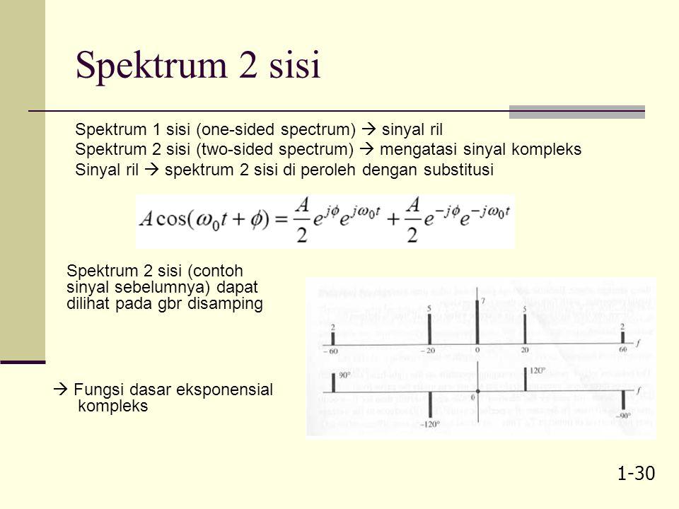 1-29 Representasi sinyal komplek sinusoidal - 2 Konvensi dan notasi berikut sangat penting pada analisa dan perancangan sistem komunikasi : 1. Spektru