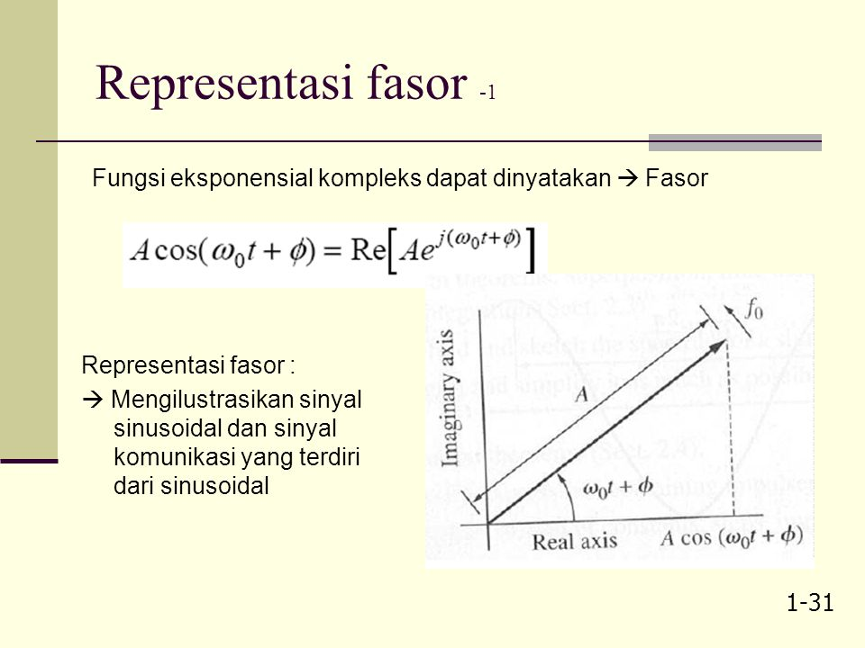 1-30 Spektrum 2 sisi Spektrum 1 sisi (one-sided spectrum)  sinyal ril Spektrum 2 sisi (two-sided spectrum)  mengatasi sinyal kompleks Sinyal ril  spektrum 2 sisi di peroleh dengan substitusi Spektrum 2 sisi (contoh sinyal sebelumnya) dapat dilihat pada gbr disamping  Fungsi dasar eksponensial kompleks