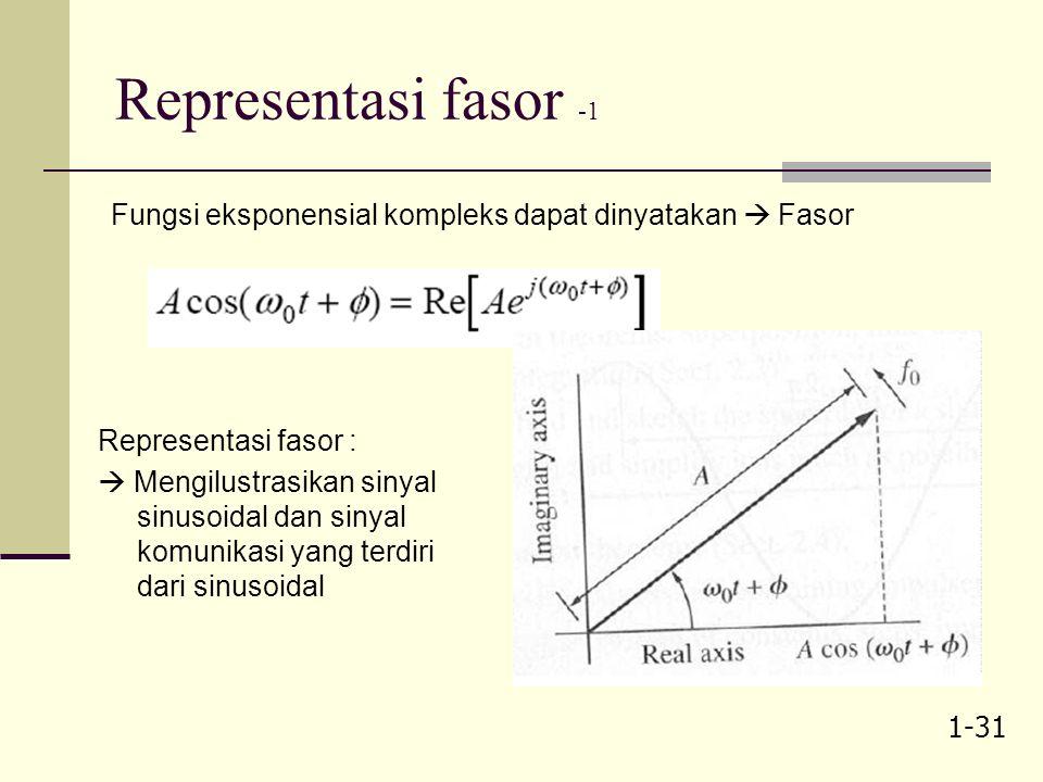 1-30 Spektrum 2 sisi Spektrum 1 sisi (one-sided spectrum)  sinyal ril Spektrum 2 sisi (two-sided spectrum)  mengatasi sinyal kompleks Sinyal ril  s