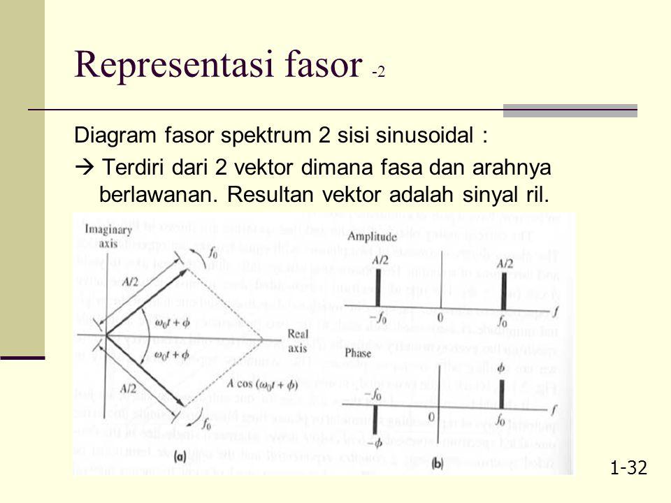 1-31 Representasi fasor -1 Fungsi eksponensial kompleks dapat dinyatakan  Fasor Representasi fasor :  Mengilustrasikan sinyal sinusoidal dan sinyal komunikasi yang terdiri dari sinusoidal