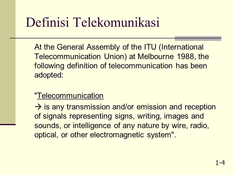 1-24 Sinyal dan spektrum Representasi sinyal :  Domain waktu (time domain)  Domain frekuensi (frequency domain) Tool Matematik yang mengkonversi isyarat- isyarat dari Time domain Frequency domain adalah: Deret Fourier [periodic signal] Transformasi Fourier [non-periodic signal]