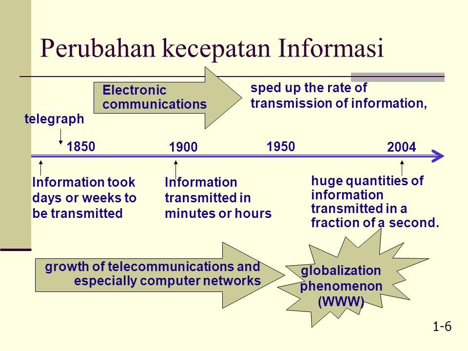 1-5 Pendahuluan Telekomunikasi  transmisi informasi dari suatu tempat ke tempat yang lain dalam bentuk gelombang elektromagnetik.