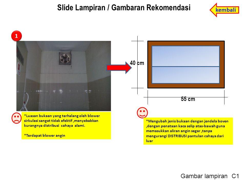 Slide Lampiran / Gambaran Rekomendasi kembali 1 1 *Luasan bukaan yang terhalang oleh blower sirkulasi sangat tidak efektif,menyebabkan kurangnya distribusi cahaya alami.