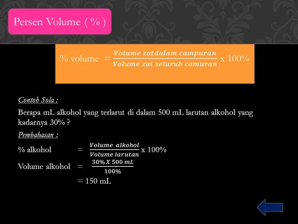 Persen Volume ( % )