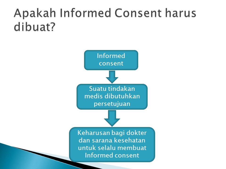 Informed consent Suatu tindakan medis dibutuhkan persetujuan Keharusan bagi dokter dan sarana kesehatan untuk selalu membuat Informed consent