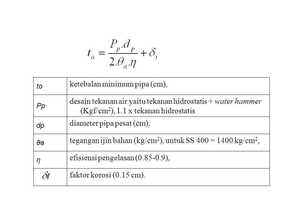 toto ketebalan minimum pipa (cm), Pp desain tekanan air yaitu tekanan hidrostatis + water hammer (Kgf/cm 2 ), 1.1 x tekanan hidrostatis dp diameter pipa pesat (cm), θа tegangan ijin bahan (kg/cm 2 ), untuk SS 400 = 1400 kg/cm 2, η efisiensi pengelasan (0.85-0.9), faktor korosi (0.15 cm).