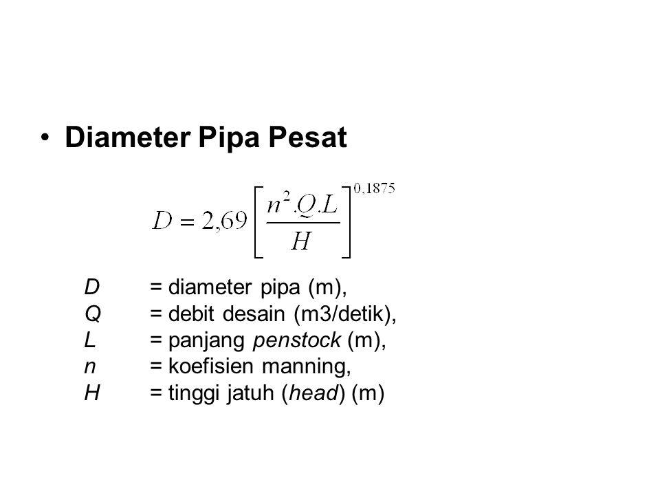 Diameter Pipa Pesat D= diameter pipa (m), Q= debit desain (m3/detik), L= panjang penstock (m), n= koefisien manning, H= tinggi jatuh (head) (m)