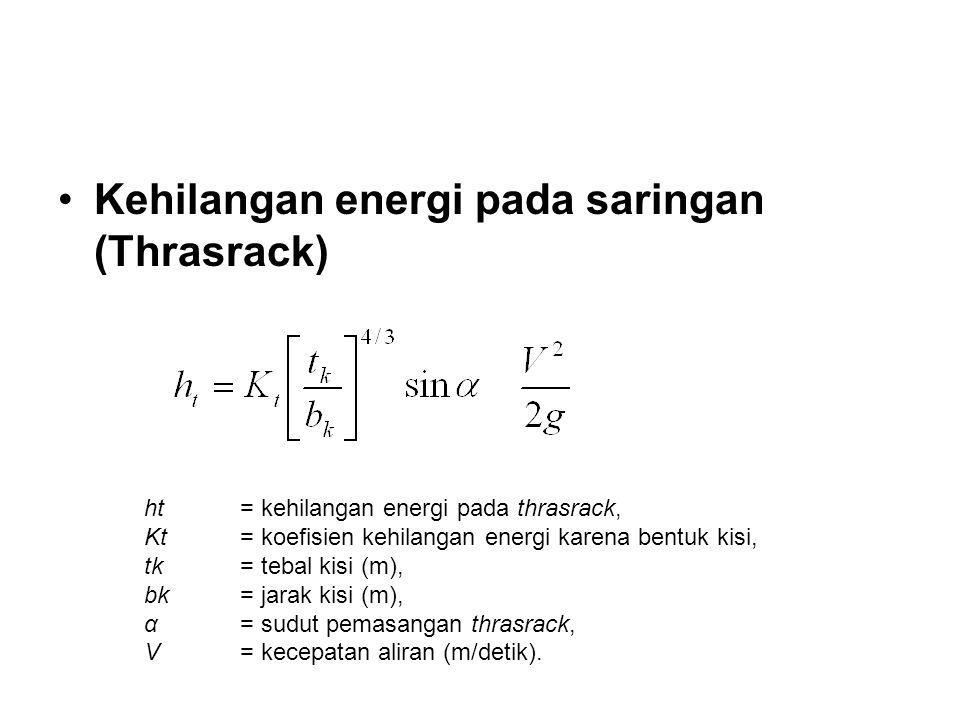 Kehilangan energi pada saringan (Thrasrack) ht= kehilangan energi pada thrasrack, Kt= koefisien kehilangan energi karena bentuk kisi, tk= tebal kisi (m), bk= jarak kisi (m), α= sudut pemasangan thrasrack, V= kecepatan aliran (m/detik).