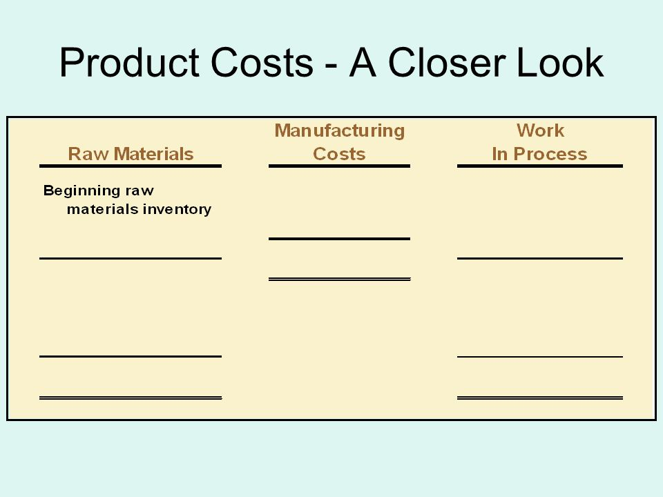 Product Costs - A Closer Look Beginning inventory is the inventory carried over from the prior period.