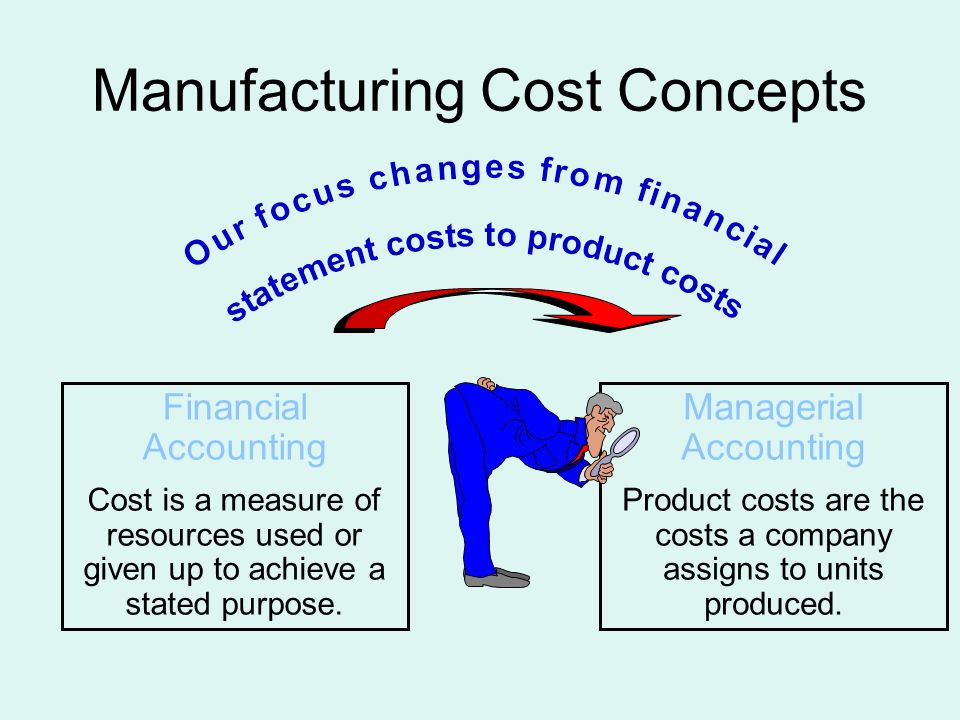 Manufacturing Cost Concepts Financial Accounting Cost is a measure of resources used or given up to achieve a stated purpose.