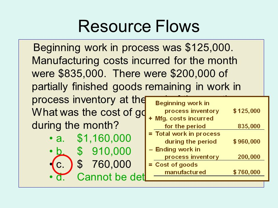 Beginning work in process was $125,000. Manufacturing costs incurred for the month were $835,000.
