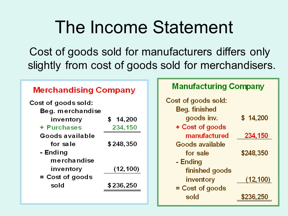 The Income Statement Cost of goods sold for manufacturers differs only slightly from cost of goods sold for merchandisers.