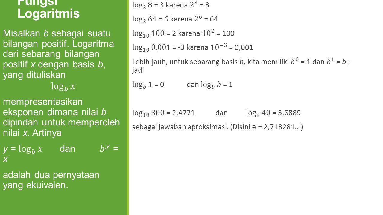 Fungsi Logaritmis