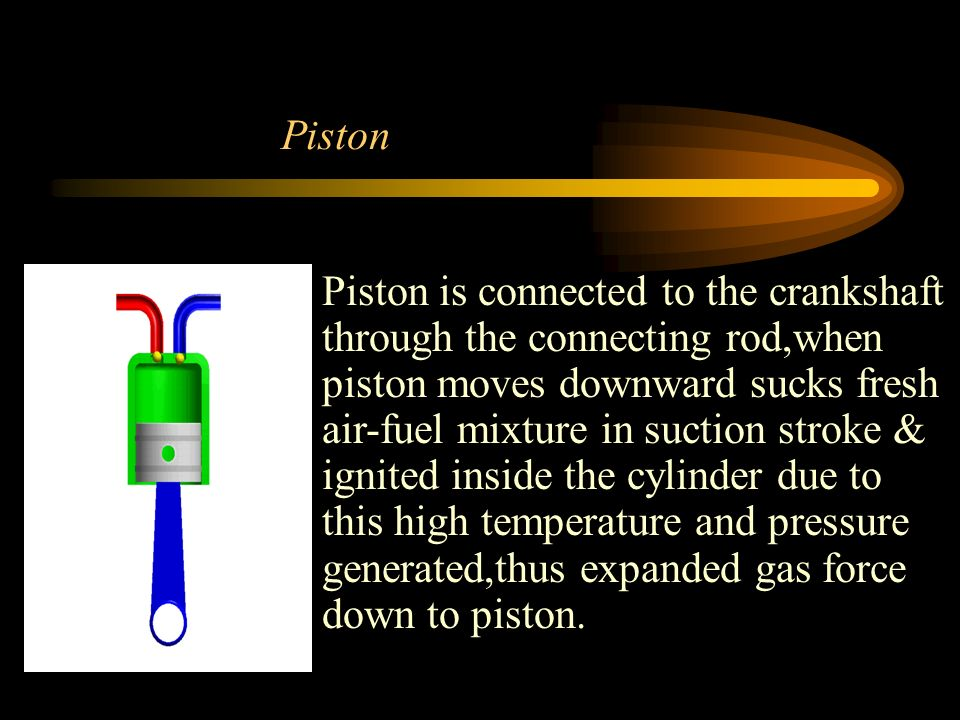 Piston Piston is connected to the crankshaft through the connecting rod,when piston moves downward sucks fresh air-fuel mixture in suction stroke & ig