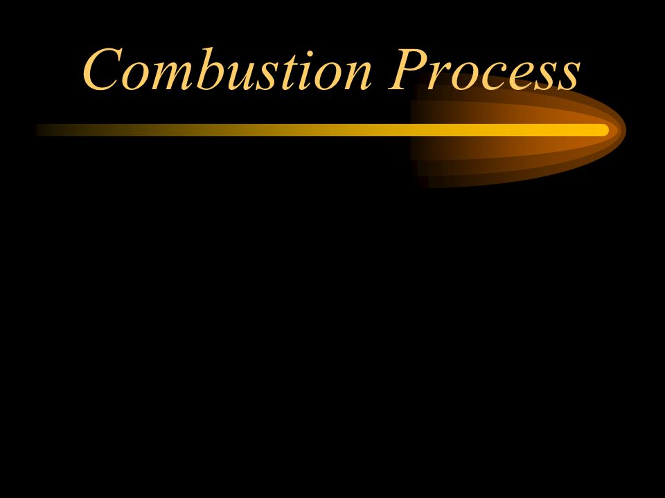 The Combustion Process – 4 Stroke Cycle IntakeCompression