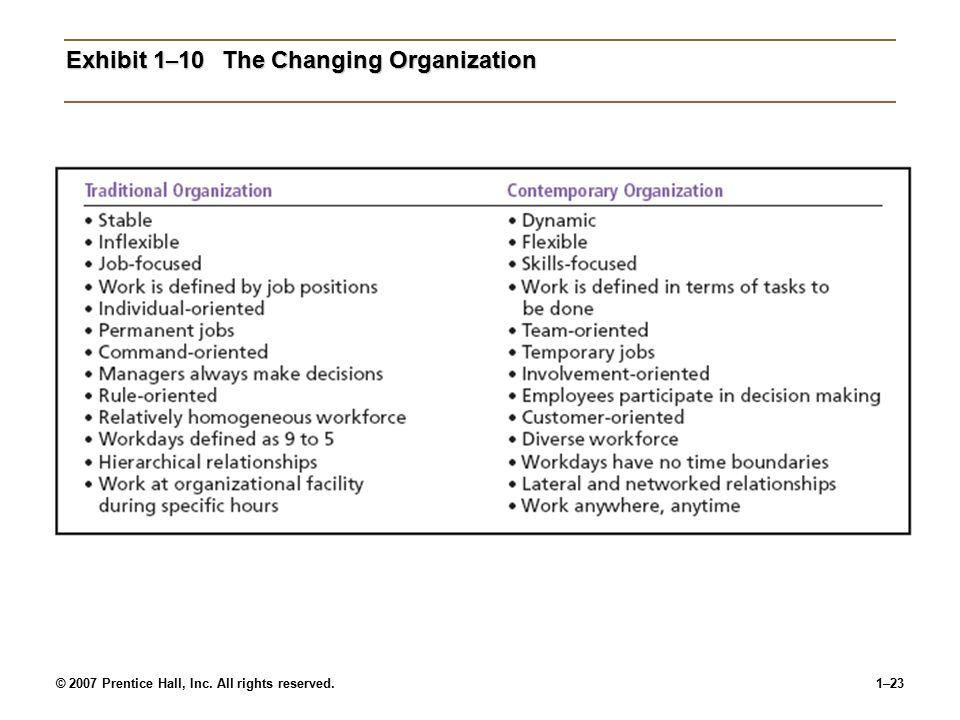 © 2007 Prentice Hall, Inc. All rights reserved.1–22 Exhibit 1 – 9Characteristics of Organizations jelas pertimbangan yang mendalam
