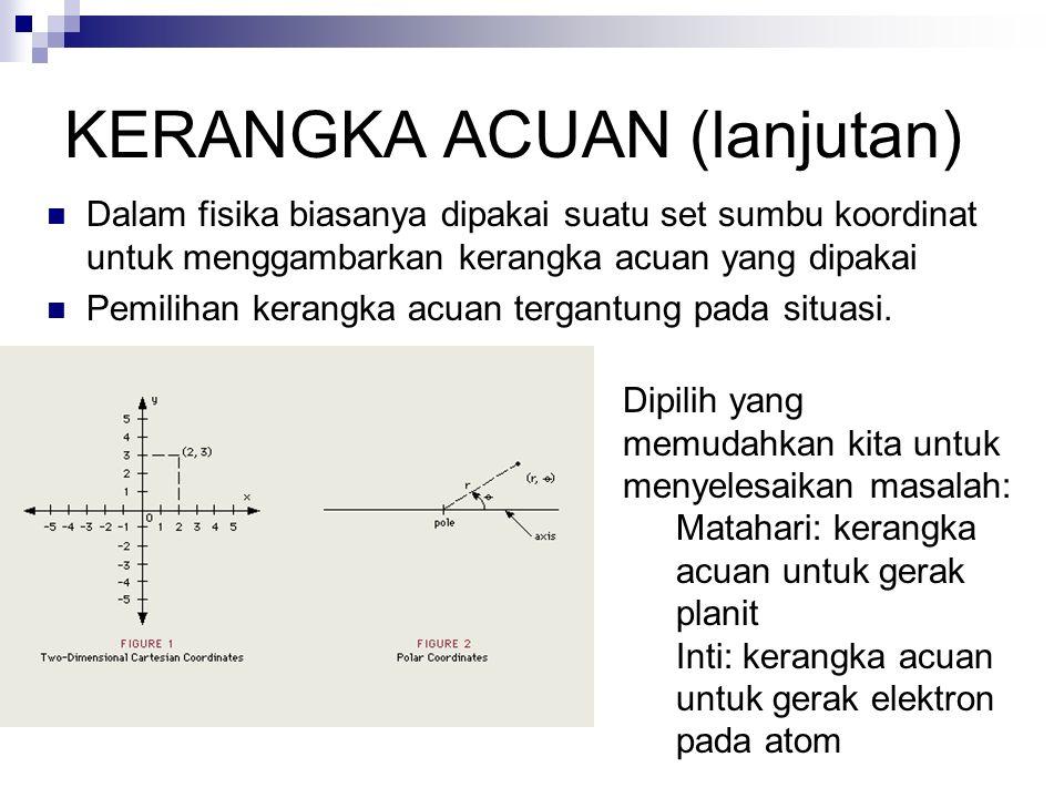 KERANGKA ACUAN (lanjutan) Dalam fisika biasanya dipakai suatu set sumbu koordinat untuk menggambarkan kerangka acuan yang dipakai Pemilihan kerangka a