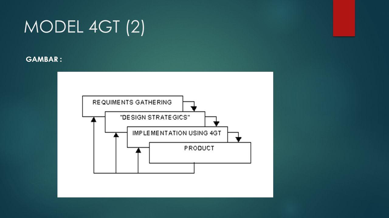 MODEL 4GT (2) GAMBAR :