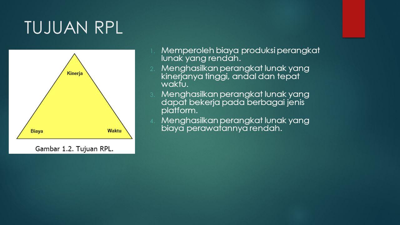 TUJUAN RPL 1. Memperoleh biaya produksi perangkat lunak yang rendah.