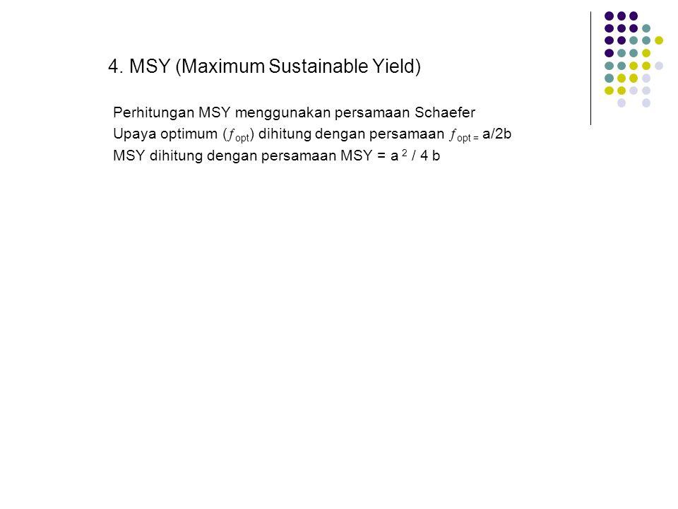 4. MSY (Maximum Sustainable Yield) Perhitungan MSY menggunakan persamaan Schaefer Upaya optimum (  opt ) dihitung dengan persamaan  opt = a/2b MSY d