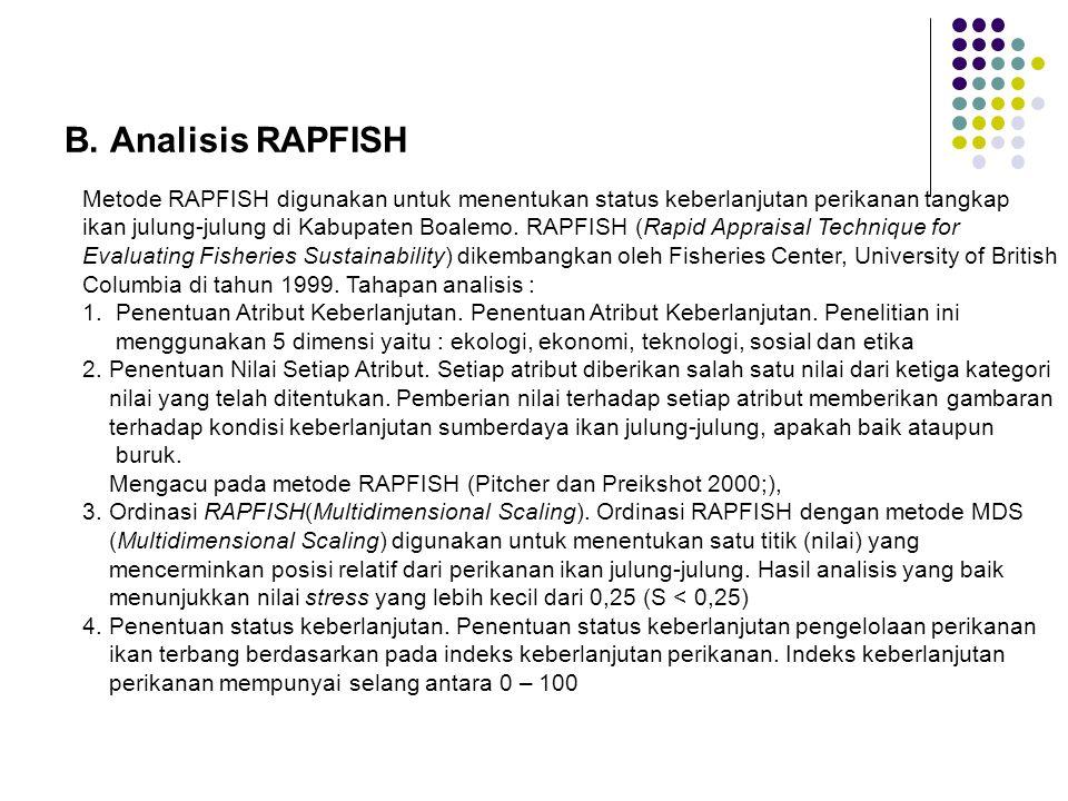 B. Analisis RAPFISH Metode RAPFISH digunakan untuk menentukan status keberlanjutan perikanan tangkap ikan julung-julung di Kabupaten Boalemo. RAPFISH